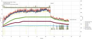 temp_test_graph